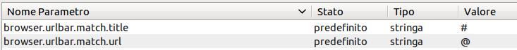 browser.urlbar.match | Firefox